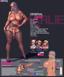 abs april_(dmitrys) areola aunt_charlie_(dmitrys) balls bangs big_balls big_breasts big_nipples big_penis blue_eyes bottomless bra breasts character_sheet chart choker dickgirl dmitrys english english_text erect erect_penis erection eyewear female femboy fingernails flaccid futa_solo futanari garter_belt glasses grey_hair hand_on_hip heels high_heels hips huge_breasts huge_cock huge_penis intersex inverted_nipples jewelry large_breasts large_penis licking_lips lingerie lips long_hair looking_at_viewer make_up makeup megane meryl_(dmitrys) model_sheet multi-colored_hair navel nipples no_panties painted_nails peach_(dmitrys) penis perky_breasts platinum_blonde_hair pose posing profile puffy_areola sideboob solo stockings testicles text thick_lips thick_thighs thighhighs thighs topless twintails underwear veiny_penis white_hair